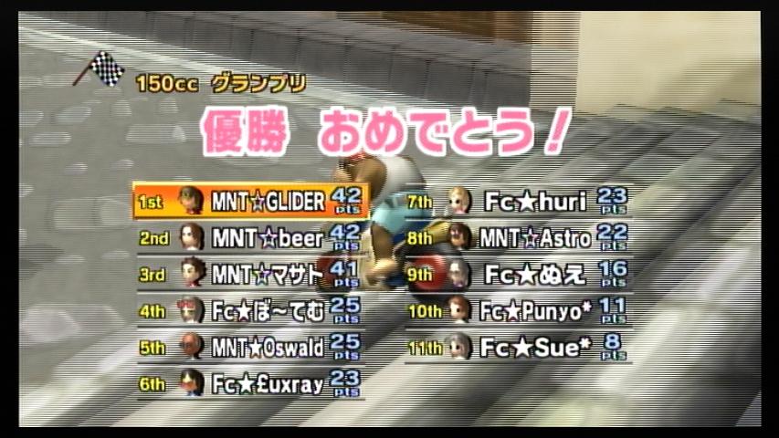 MNT vs Fc 1GP