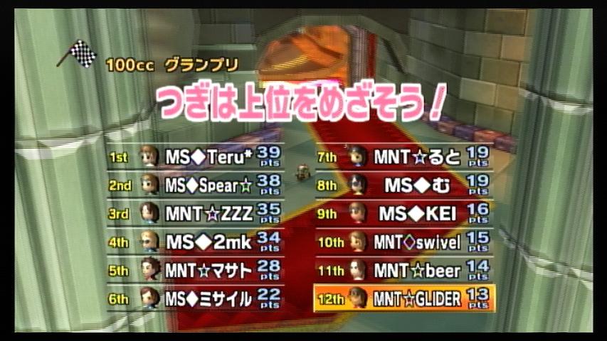 MNT vs MS (4) 3GP