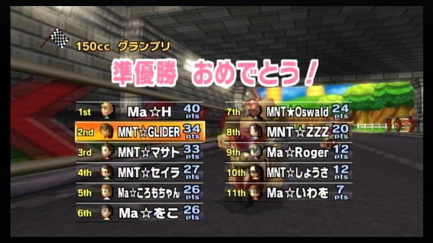 MNT vs Ma (3) 2GP