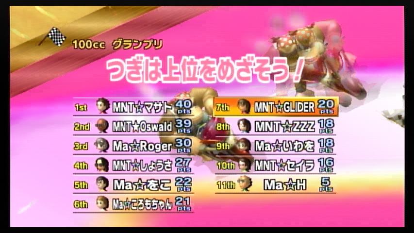 MNT vs Ma (3) 1GP