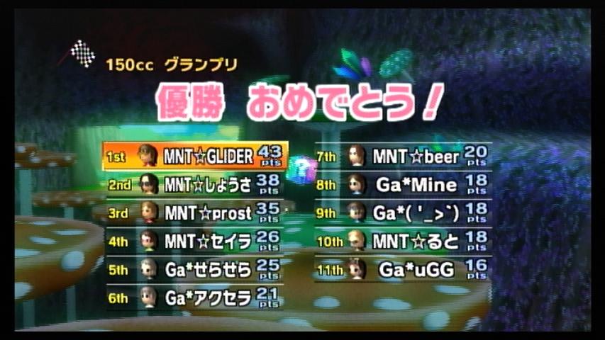 MNT vs Ga (2) 3GP