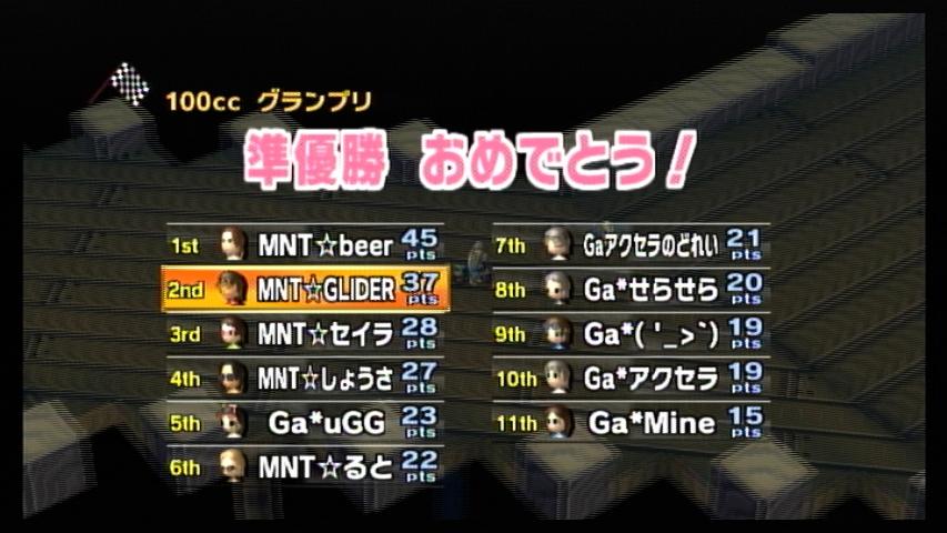 MNT vs Ga (2) 1GP