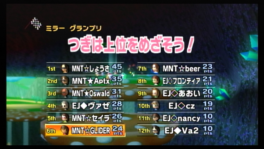 MNT vs EJ 3GP