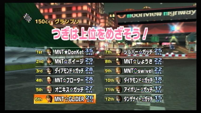 MNT vs ガッチ (2) 1GP