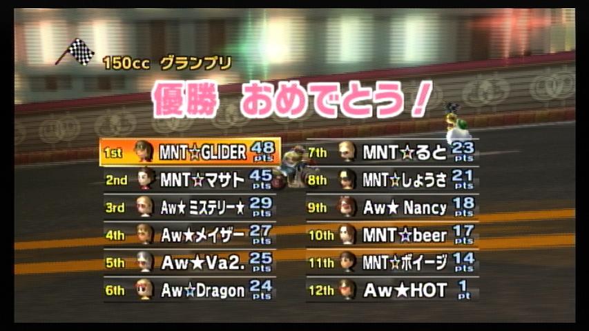 MNT vs Aw 3GP