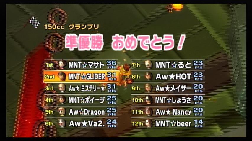 MNT vs Aw 1GP
