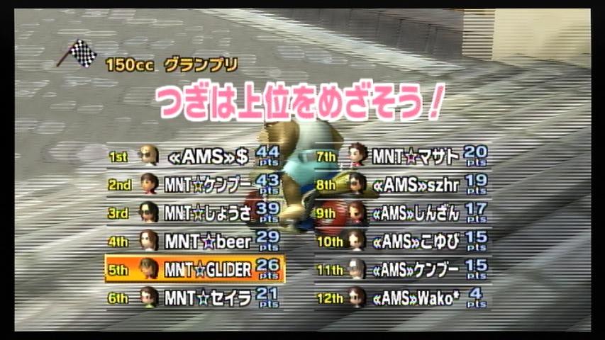 MNT vs AMS 2GP