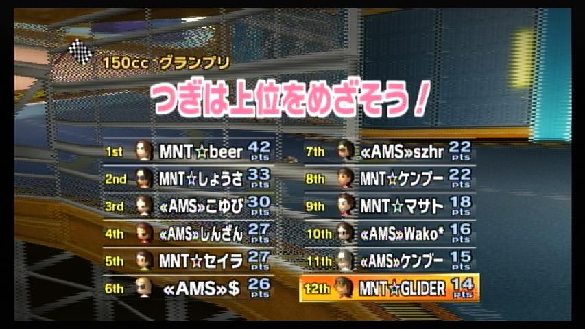 MNT vs AMS 1GP