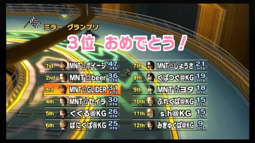 MNT vs KG 1GP