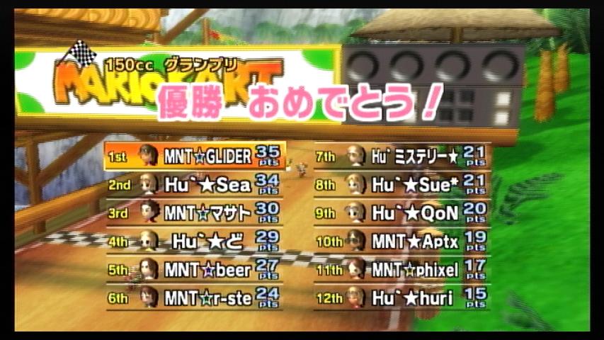 MNT vs Hu (2) 2GP