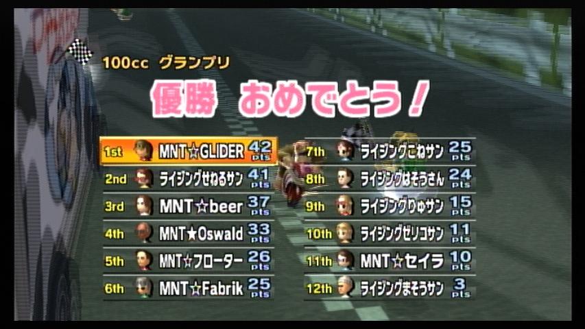 MNT vs ライジング 2GP