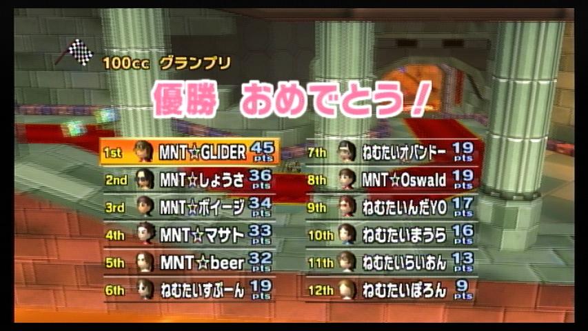 MNT vs ねむたい 2GP