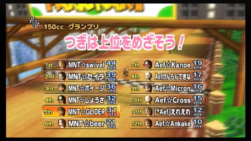 MNT vs Aef (2) 1GP