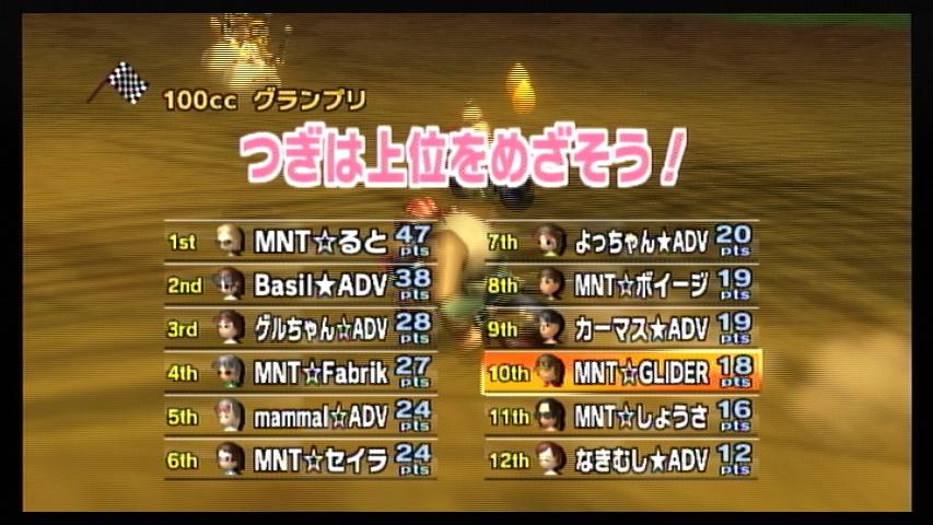 MNT vs ADV (3) 2GP