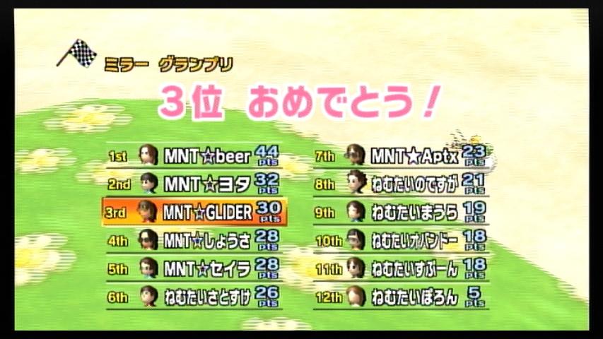 MNT vs ねむたい (2) 2GP