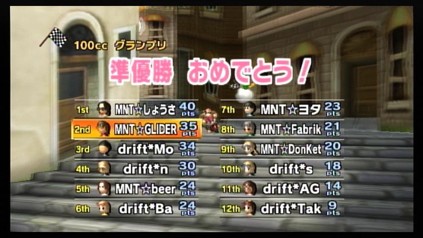 MNT vs drift 1GP