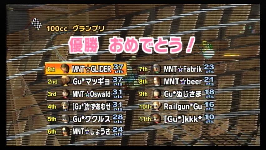 MNT vs Gu 2GP