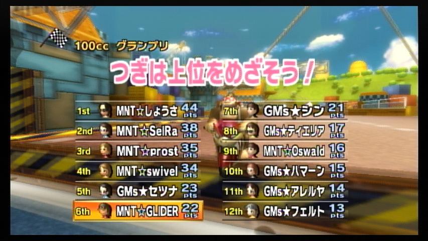 MNT vs GMs 1GP