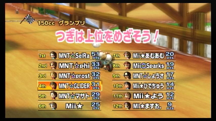 MNT vs Mii 2GP