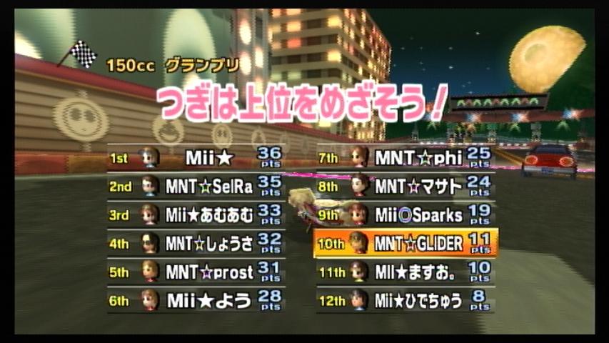 MNT vs Mii 1GP