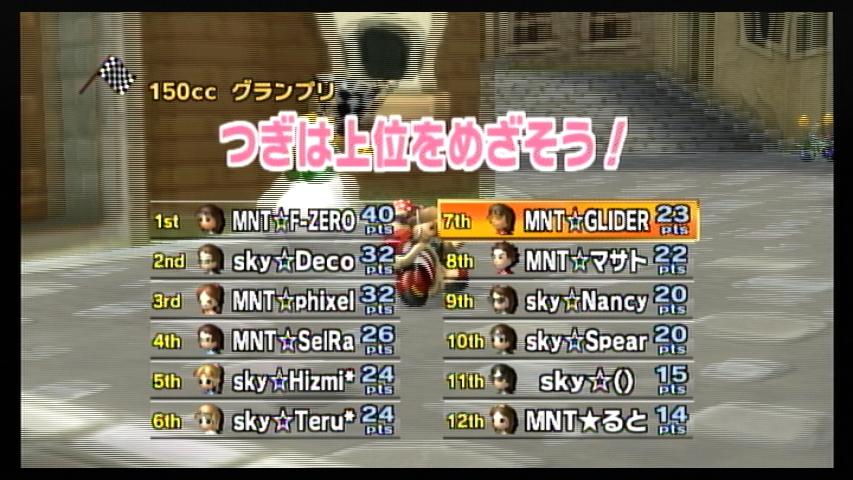 MNT vs sky (3) 2GP