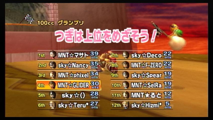 MNT vs sky (3) 1GP