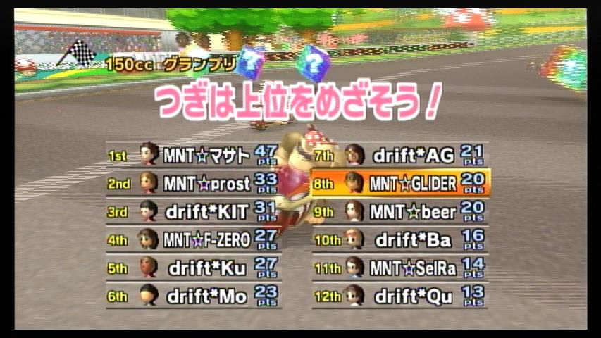 MNT vs drift (2) 3GP
