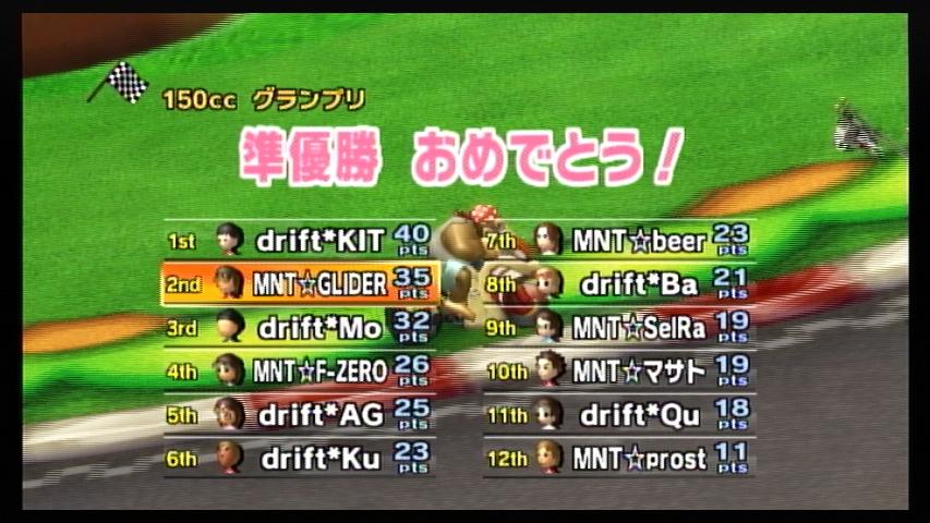MNT vs drift (2) 2GP