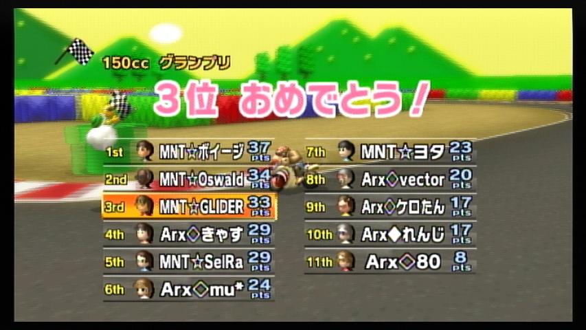 MNT vs Arx 3GP