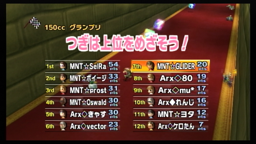 MNT vs Arx 2GP