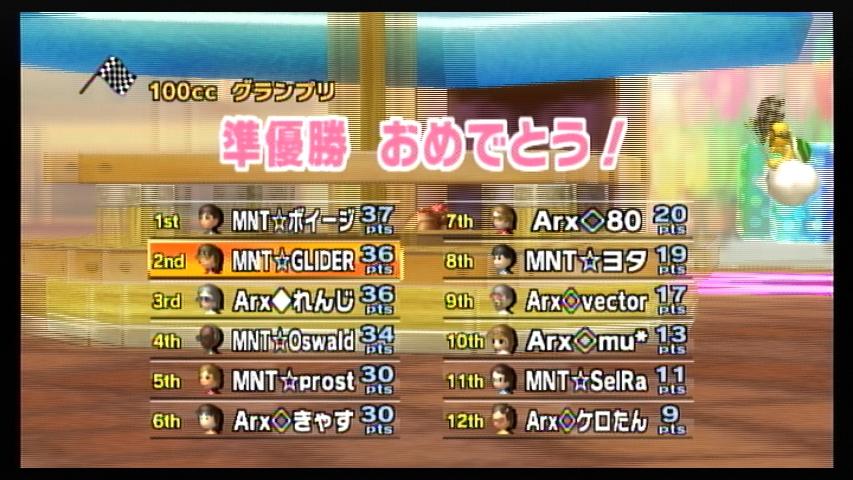 MNT vs Arx 1GP