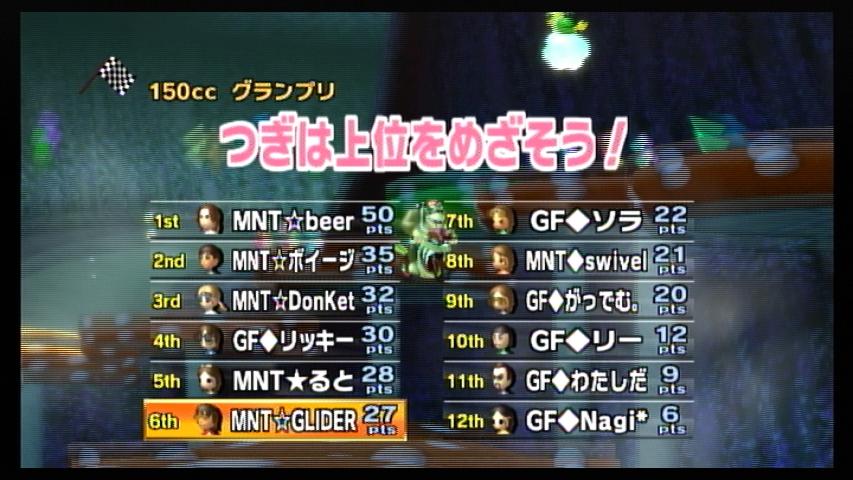 MNT vs GF 3GP