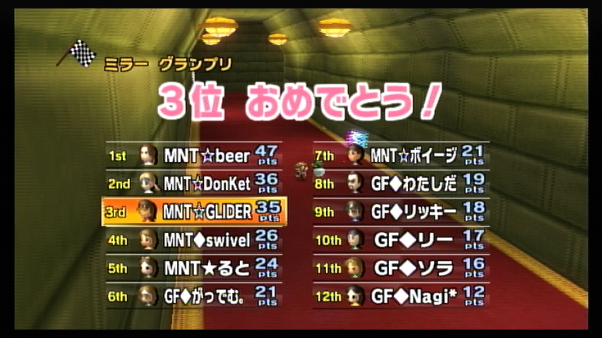 MNT vs GF 2GP