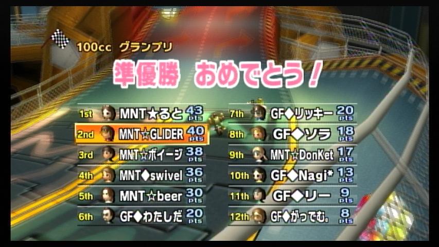 MNT vs GF 1GP