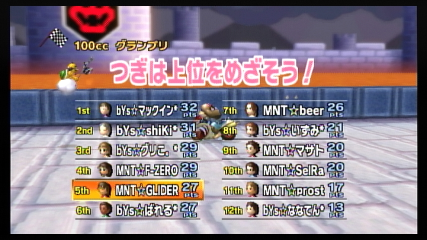 MNT vs bYs (2) 2GP