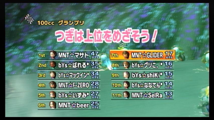 MNT vs bYs (2) 1GP