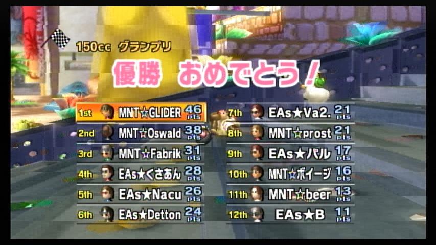 MNT vs EAs 2GP