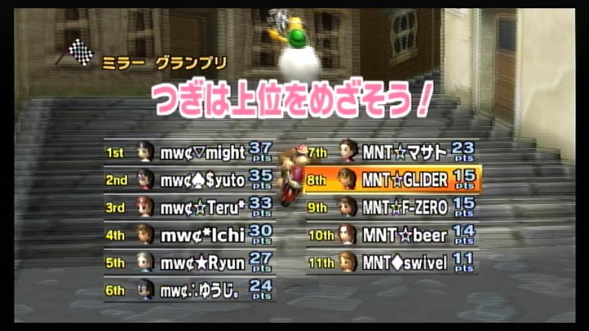 MNT vs mwc (3) 3GP