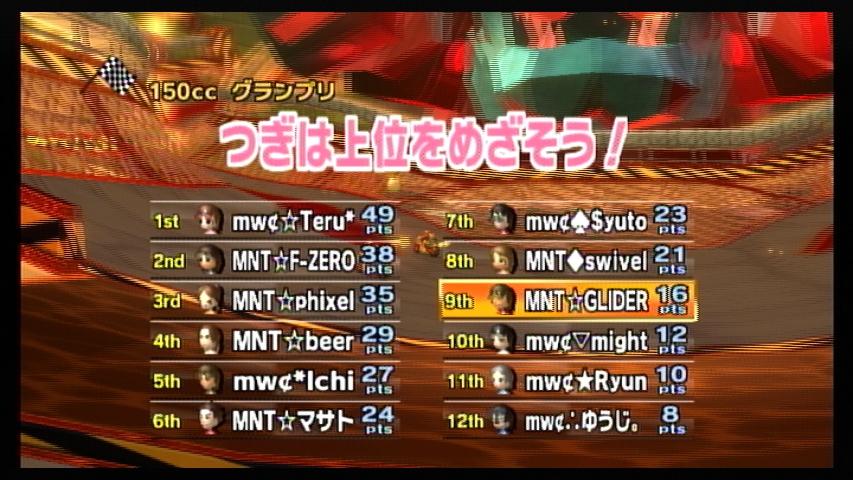 MNT vs mwc (3) 2GP