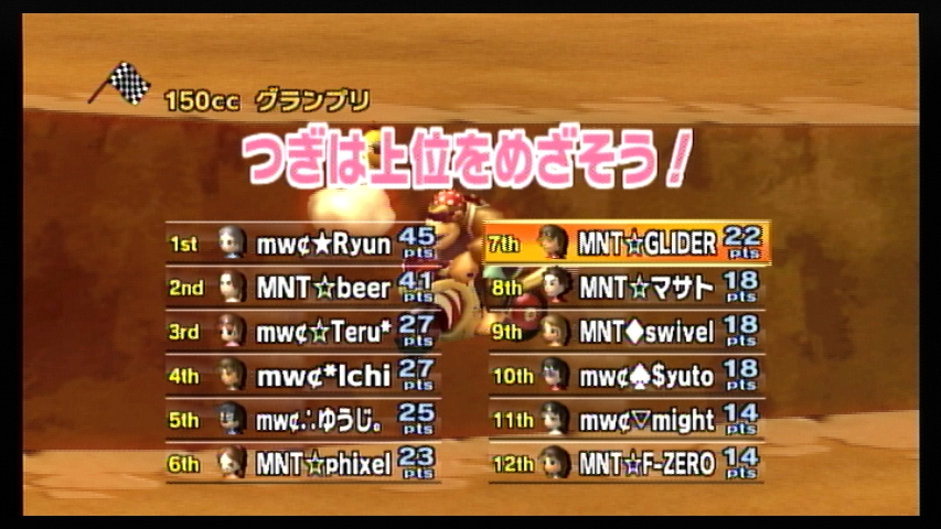 MNT vs mwc (3) 1GP