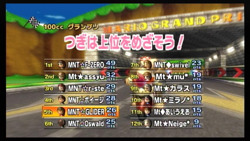MNT vs Mt (2) 3GP