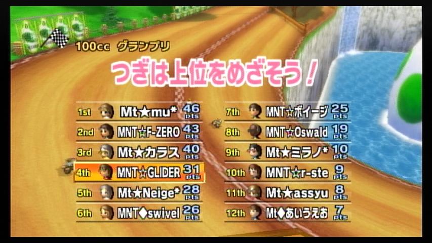 MNT vs Mt (2) 2GP