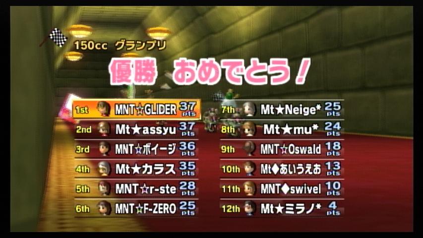MNT vs Mt (2) 1GP