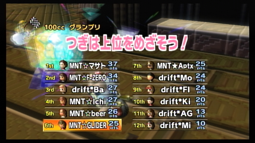 MNT vs drift (3) 1GP