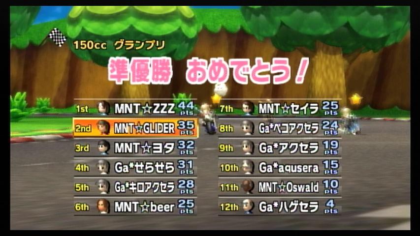 MNT vs Ga (3) 3GP