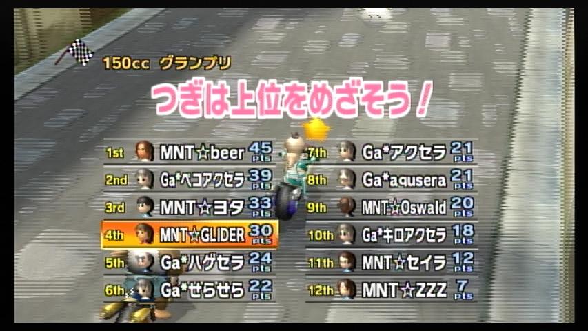 MNT vs Ga (3) 2GP
