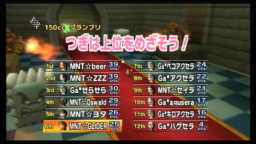 MNT vs Ga (3) 1GP