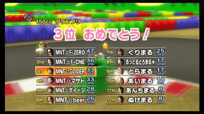MNT vs まる (3) 2GP
