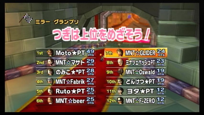 MNT vs PT (3) 3GP