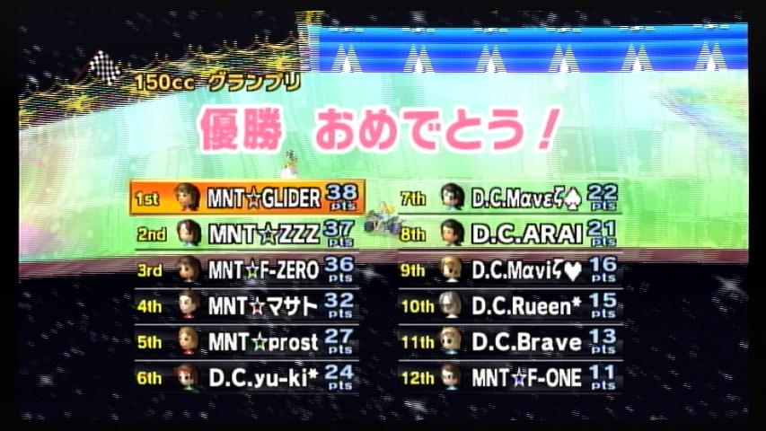 MNT vs D.C. (3) 2GP